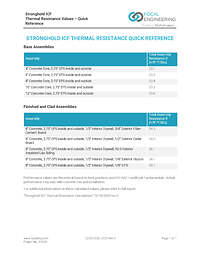 technical-thermal-resistance-values-quick-reference-for-stronghold-icf-blocks-canada-usa