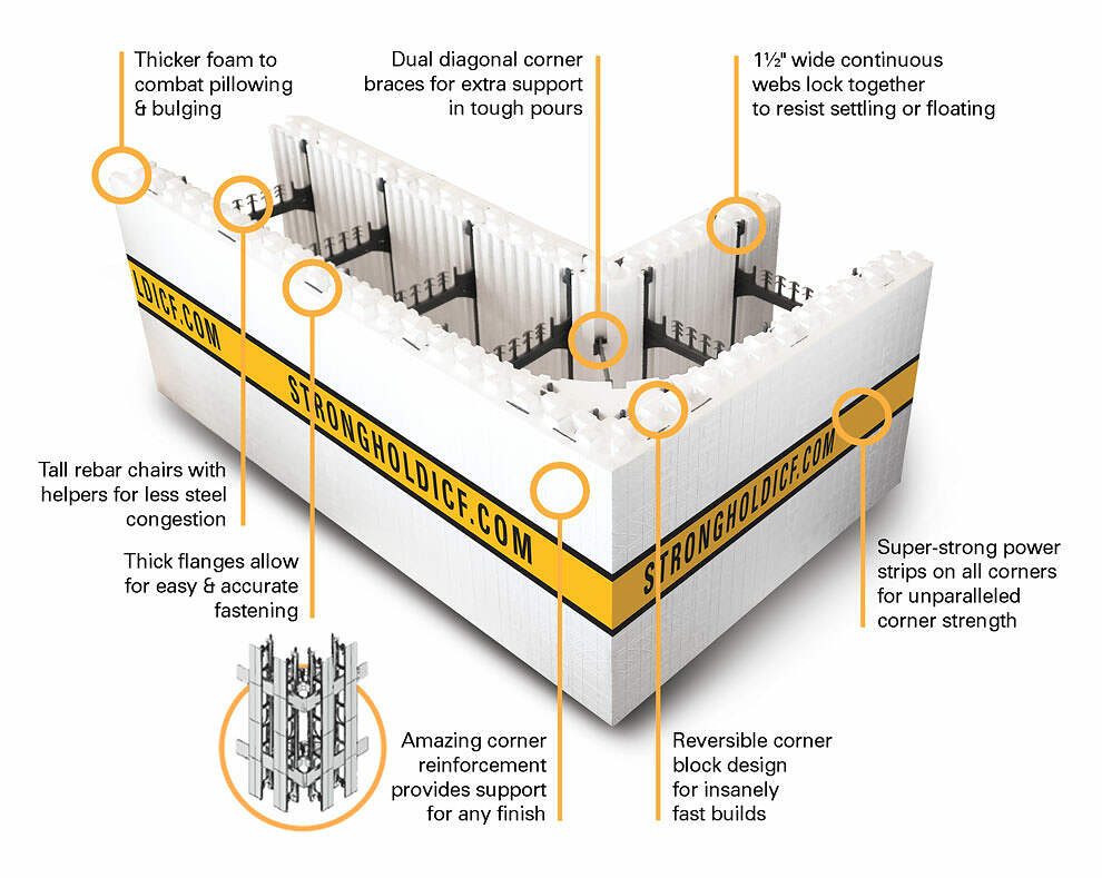 Features of Stronghold ICF Blocks Insulating Concrete Forms Canada & USA
